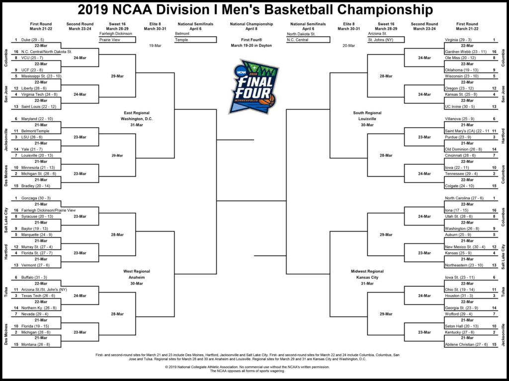 2019 NCAA Division Mens Basketball Champianship